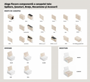 Program multifunctional Compozitia 63