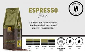 Cafea Filicori Zecchini Espresso Blend, 1 Kg boabe1