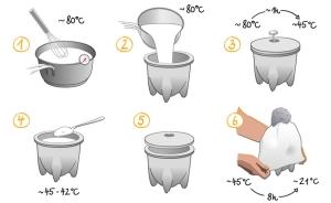 Vas ceramic pentru preparat iaurt2