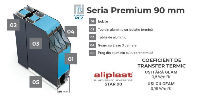 Usa Metalica Premium P90-M212 [1]