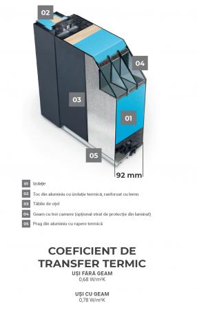 Usa Metalica DS92-M01 [1]