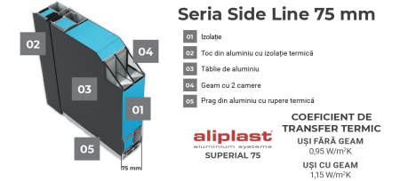 Usa Aluminiu SL75-M210 [1]