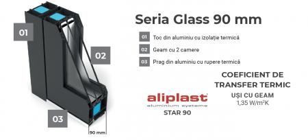Usa Premium Geam G90-M701 [1]