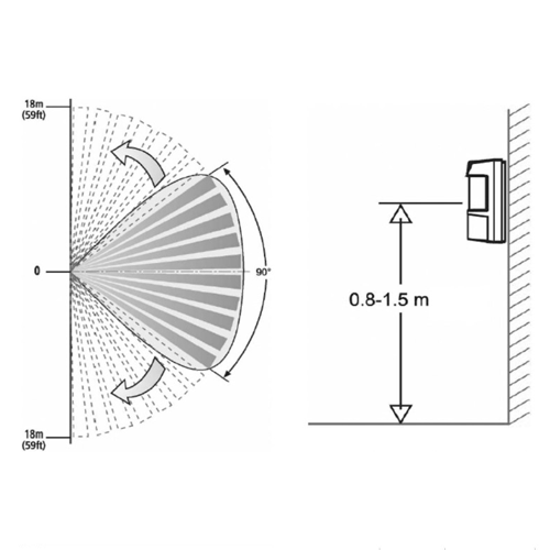 Detector de exterior, dubla tehnologie dual PIR + MW - DSC LC-171 [1]