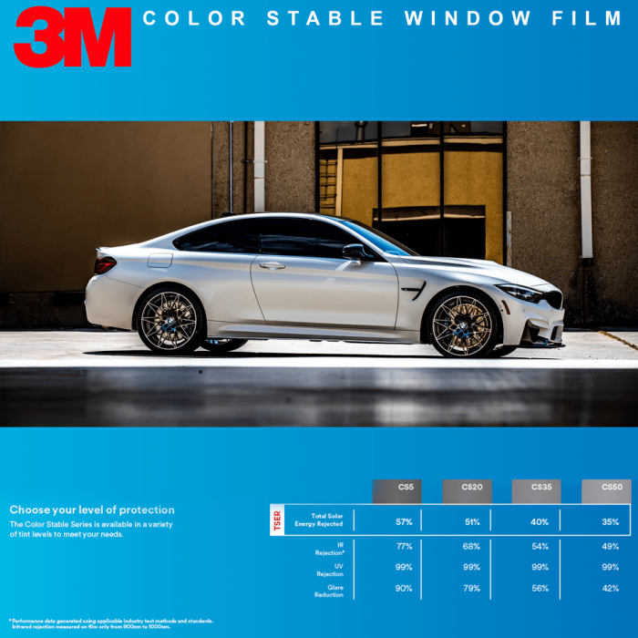 3M Color Stable Protecție solară 2