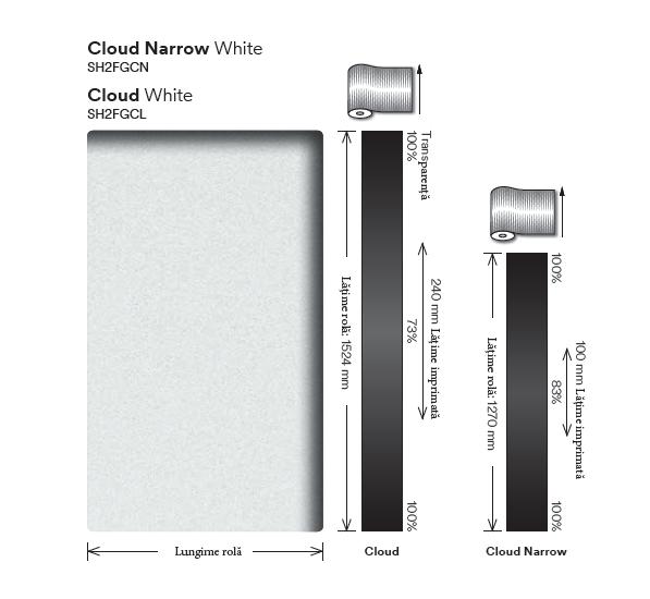 Cloud White SH2FGCL 1