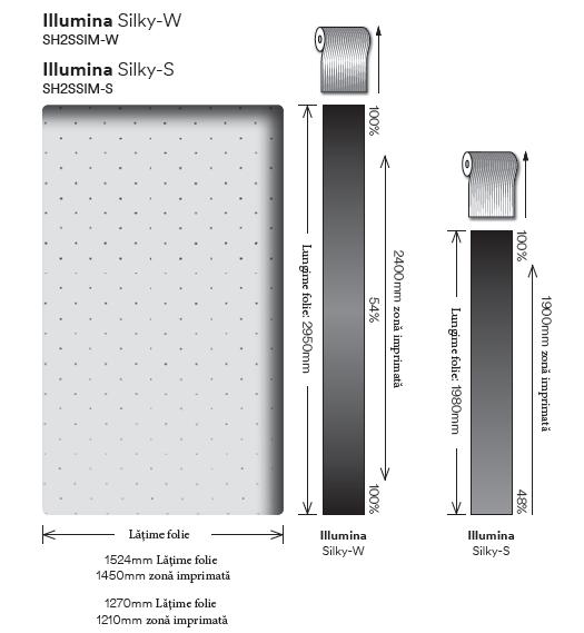 Illumina Silky S SH2SSIM-S 1