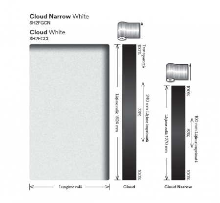 Cloud Narrow White (ND)  SH2FGCN [1]