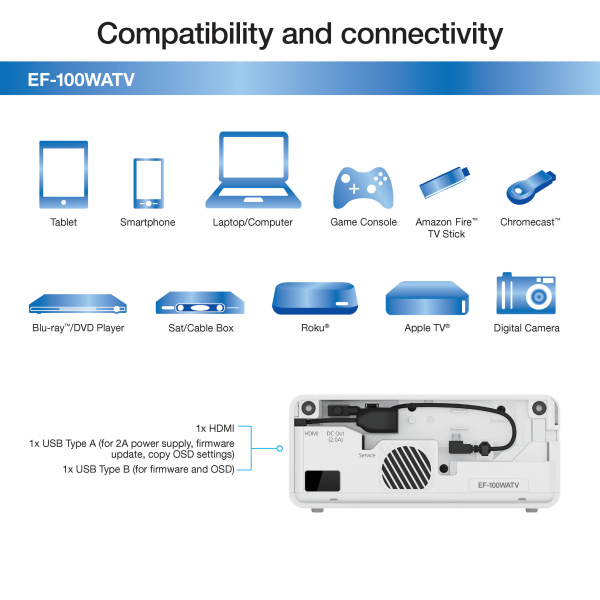 EPSON EF-100 Android TV Edition - Proiector Mini-Laser Streaming 3LCD cu Android [4]