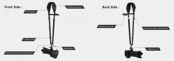 GGS FotoSpeed Curea umar sling F1 1