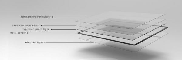 GGS LARMOR GEN 5 protectie din sticla pentru ecran + parasoalr ecran - Nikon D500/D600/D610/D750/D810/D850 2