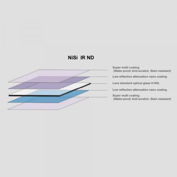 Nisi NANO IR ND64 100x100mm - filtru neutral , 1.8 / 6 stopuri 4