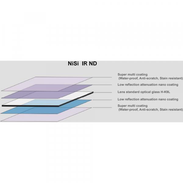 NiSi NANO REVERSE IR GND8 100x150mm - filtru neutru gradual 0.9 la 0.15 / 3 la 0.5 stopuri 4