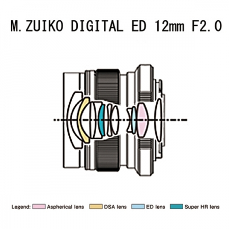 Olympus M.ZUIKO  ED 12mm f/2.0 , silver 1