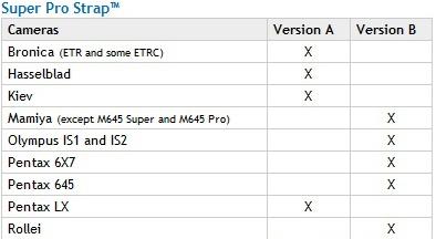 OP/TECH Super Pro Strap™ A Black - Curea de umar 3