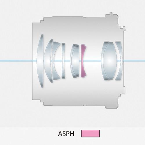 Panasonic Lumix G 42.5mm f/1.7 Power O.I.S. ASPH argintiu - montura m4/3 (MFT) 2