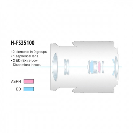 Panasonic Lumix G Vario 35-100mm f/4.0-5.6 ASPH Mega OIS argintiu - montura m4/3 (MFT) 1