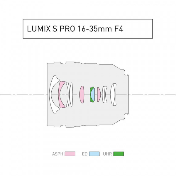 Panasonic Lumix S PRO 16-35mm f/4  - montura L pentru Full Frame 4