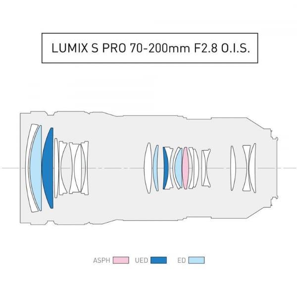 Panasonic Lumix S PRO 70-200mm f/2.8 O.I.S. - montura L pentru Full Frame [3]