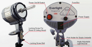 JTL Lumina continua Everlight 500Ws cu reflector si voleti8
