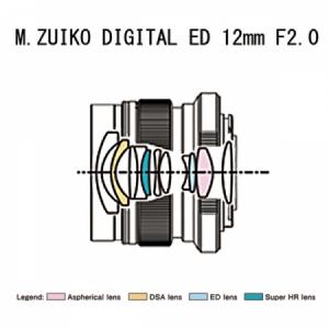 Olympus M.ZUIKO  ED 12mm f/2.0 , silver1