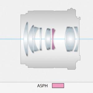 Panasonic Lumix G 42.5mm f/1.7 Power O.I.S. ASPH negru - montura m4/3 (MFT) [2]