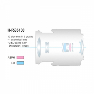 Panasonic Lumix G Vario 35-100mm f/4.0-5.6 ASPH Mega OIS argintiu - montura m4/3 (MFT)1