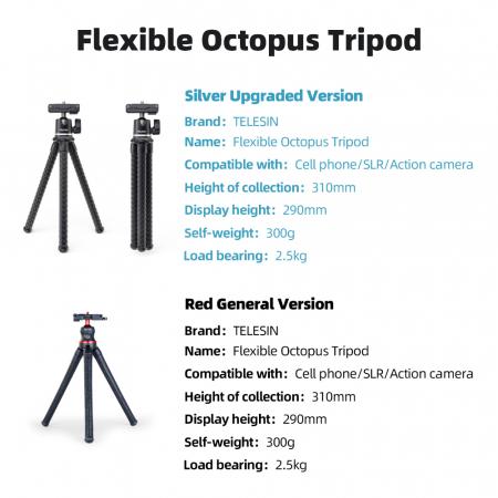 TELESIN Suport telefon/dslr, trepied multifuncțional cu brate flexibile de tip Jobby -  TE-TRP-001 [18]