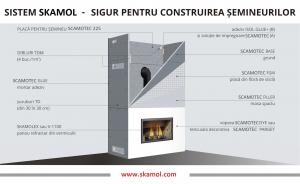 Pachet Profesional SKAMOL (Danemarca) Montaj Hota Semineu5