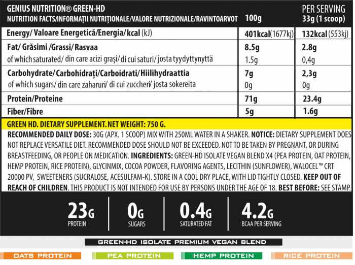 Green-HD (25 Servings/750g) 1