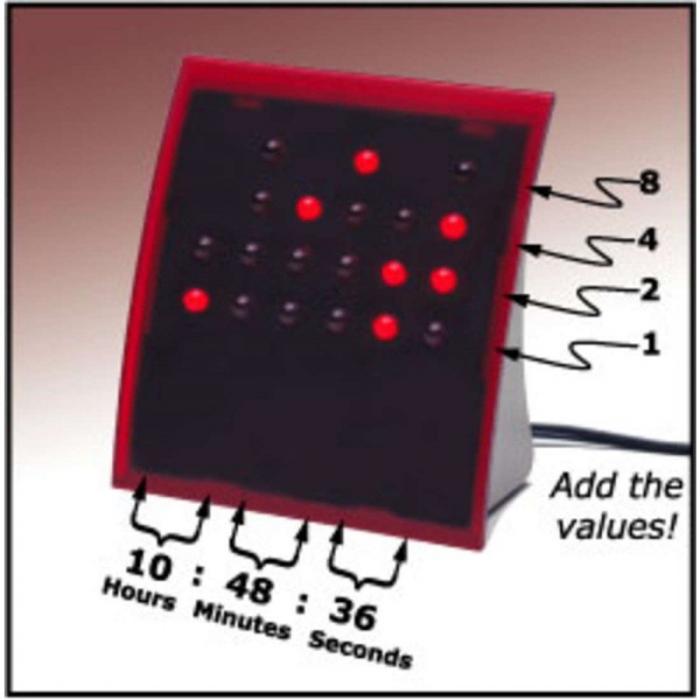 Ceas de masa binar 1