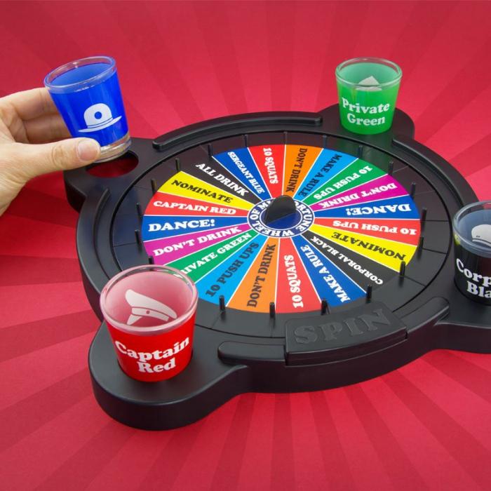 Joc de petrecere - Ruleta ghinionistilor 0