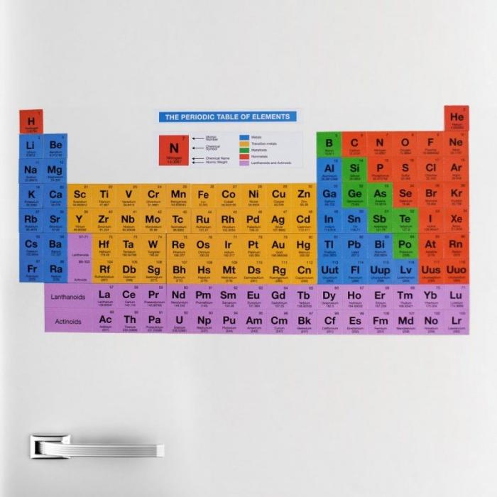 Set magneti tabelul periodic 0