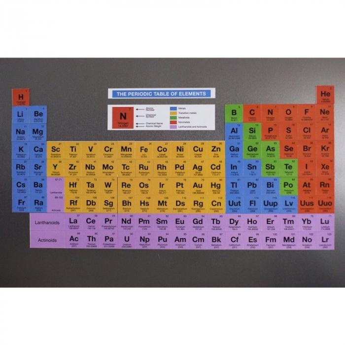 Set magneti tabelul periodic 1