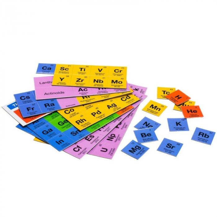 Set magneti tabelul periodic 3