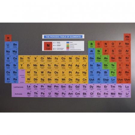 Set magneti tabelul periodic1
