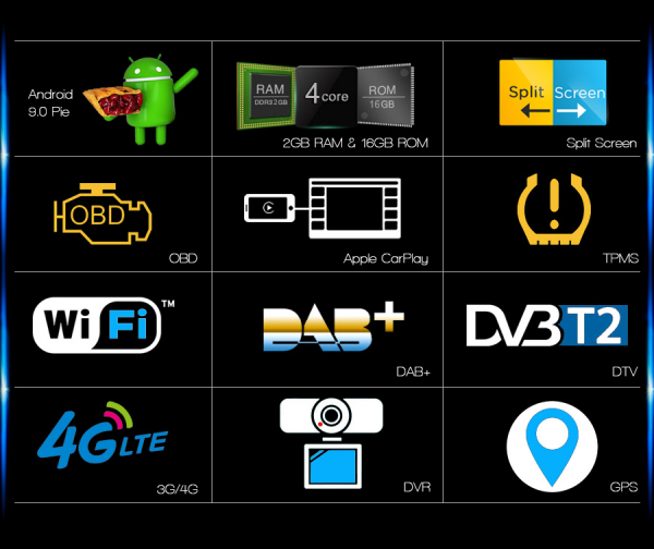 Navigatie auto, Pachet dedicat Renault Dacia Duster Sandero Dokker Lodgy, Android 10, 2GB RAM, 16GB memorie interna, 7 inch 5