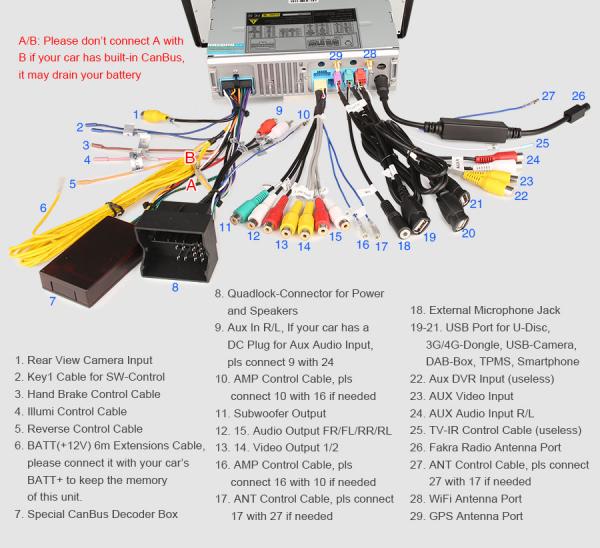 Navigatie auto 2 din, Pachet dedicat BMW 3 Series E90 E91 E92 E93, Android 10.0, 9 inch, DAB+,Quad core CPU, 2GB Ram,16GB memorie interna 8