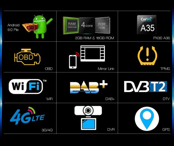 Navigatie auto 2 din, Universala, Android 9.0 , WIFI+GPS, 7 inch DAB+,Quad core CPU. 7