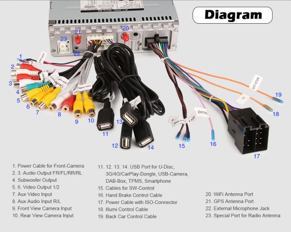 Navigatie auto universala/Multimedia player cu articulatie rotativa reglabila,10.1 inch, Android 10, Quad Core, 2Gb Ram 9