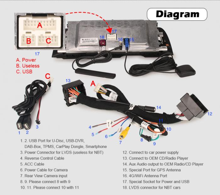 Navigatie auto, Pachet dedicat BMW F10/F11 NBT ,10.25 Inch, Android 10.0. [10]