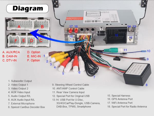Navigatie auto 2Din, VW GOLF VII/7, Android 10, 9 inch, Octa core CPU [13]
