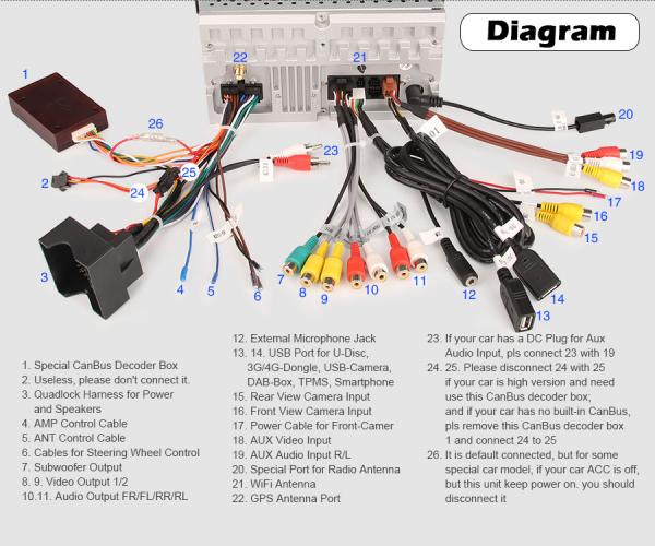 Navigatie auto 2 din, Pachet dedicat VW Seat Skoda, Android 10, 7 inch, Octa Core 10