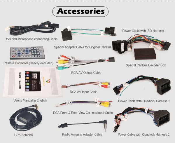 Navigatie auto , Pachet dedicat Mercedes BENZ C/CLK/G Class Vito Viano, Android 10, 7 Inch, Octa Core 12