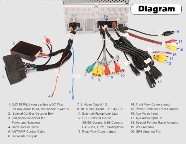 Navigatie auto , Pachet dedicat Mercedes Benz C/CLC/CLK Klasse W203 W209, Android 10, 7 Inch, Octa Core 8