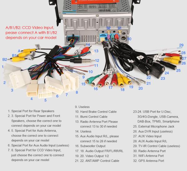 Navigatie auto, Pachet dedicat TOYOTA AURIS COROLLA ALTI,7 inch, Android 10, GPS, WIFI, DAB+,DVD,  2GB RAM, 16GB memorie interna [10]
