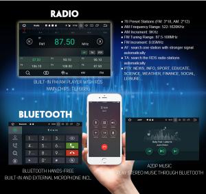 Navigatie auto 2 din, Pachet dedicat VW GOLF VII/7, Android 9.0 , WIFI+GPS, 9 inch, DAB+,Quad core CPU, 2GB Ram,16GB memorie interna6