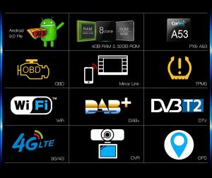 Navigatie auto, Pachet dedicat Opel Vauxhall Vivaro Astra Corsa Zafira ,8 Core, 7 inch, Android 9.0, GPS, WIFI, DAB+ [10]