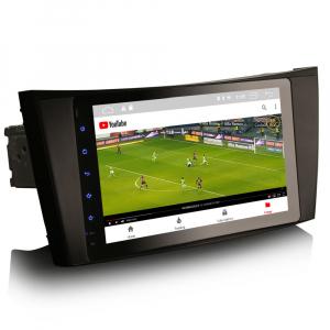 Navigatie auto , Pachet dedicat MERCEDES Benz, Android 10; 8 Inch3