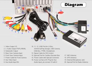 Navigatie auto, Pachet dedicat Fiat Bravo ,7 inch, Android 10 [11]